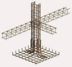 bars-junction-reinforcement